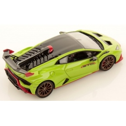 LOOKSMART Lamborghini Huracán STO (%)