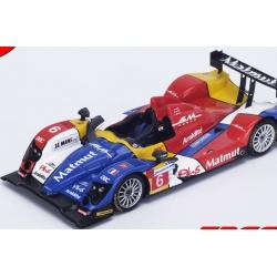 LOOKSMART Ferrari J50 (%)