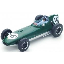 SPARK Hesketh 308 Hunt Winner Zandvoort 1975 (%)
